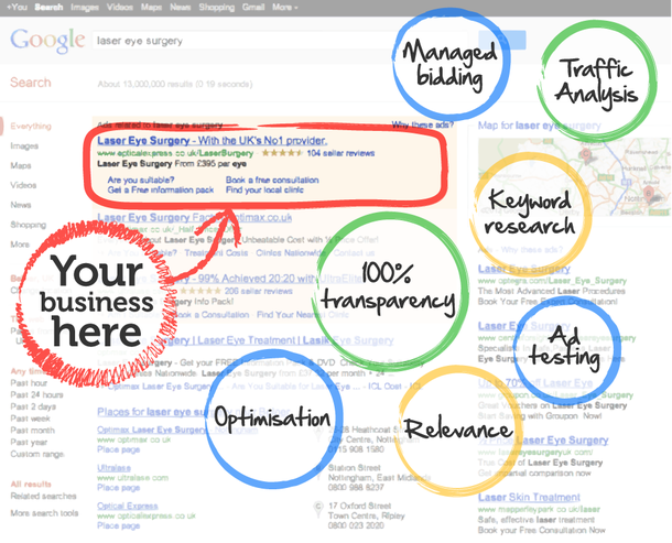 service_google-adwords_semservice_detaillisting