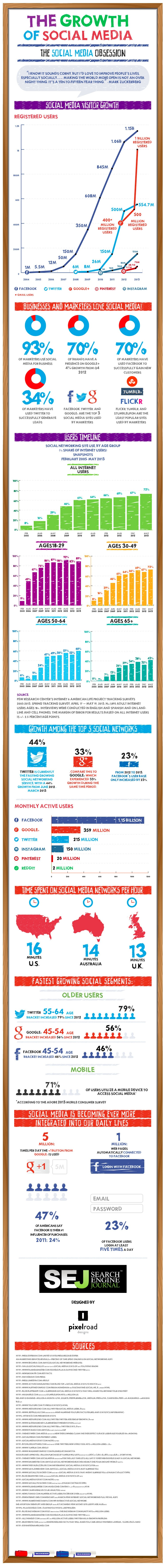 Social-Media-Facts-and-statistics-you-need-to-know-